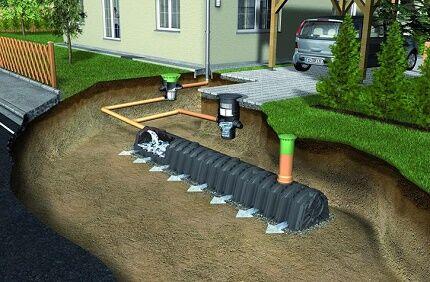 Смотровой колодец для канализации