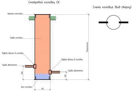 Схема перепадного колодца