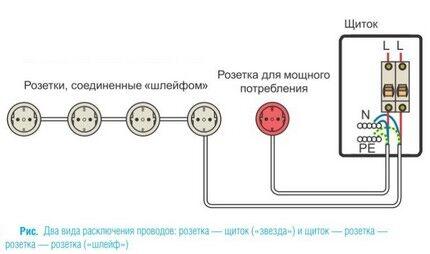 Комбинированный способ подключения