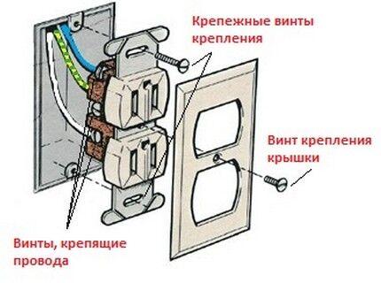 Схема демонтажа устройства
