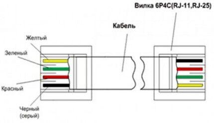 Схема подключения RJ-1 и RJ-25