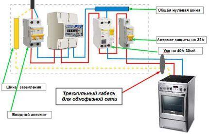 УЗО и автомат защиты