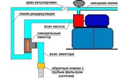 Схема подключения эжектора