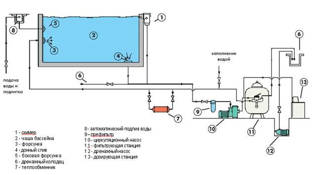 схема установки фильтра водонагревателя в бассейне