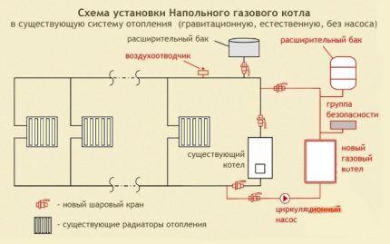 Схема газового отопления в частном доме