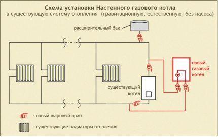 Схема установки настенного газового котла