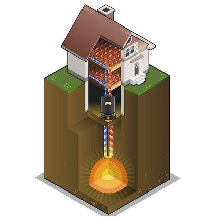 Низкотемпературные источники энергии