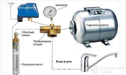 Схема подключения гадроаккумулятора