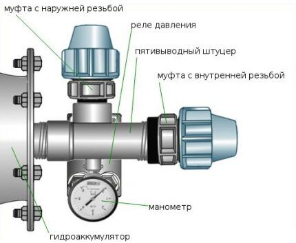 Штуцер для гидроаккумулятора