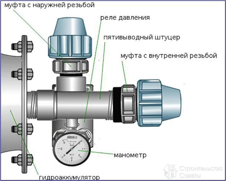 Как сделать своими руками гидроаккумулятор