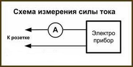 Измерения в сети 220в схема 106