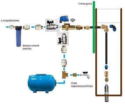 Схема монтажа бытовой водонапорной станции
