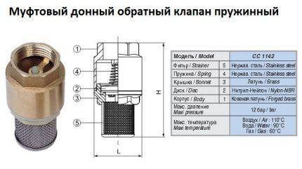 Муфтовый обратный клапан для насосной станции