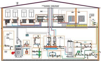 Схема отопления двухэтажного дома с двухконтурным котлом