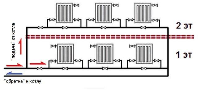 178 Отопление ленинградка в двухэтажном частном доме