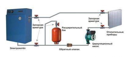 Схема работы электрического котла