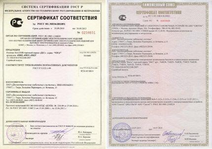 Пример сертификата изделия