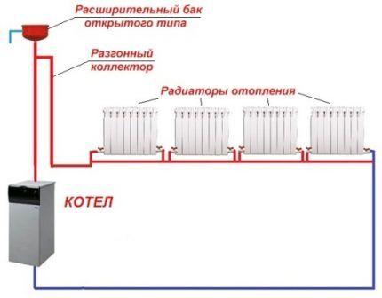Горизонтальная схема ленинградки самотек