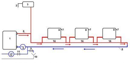 Горизонтальная схема ленинградки