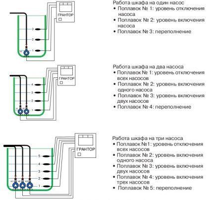 Схема поплавковой автоматики