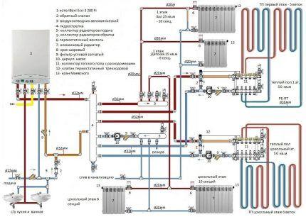 Примерная схема разводки отопления для двухэтажного дома