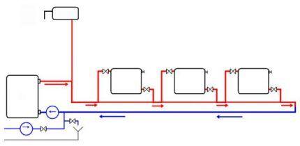 Горизонтальная схема ленинградки с диагональным подключением