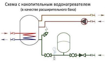 Схема с накопительным водонагревателем