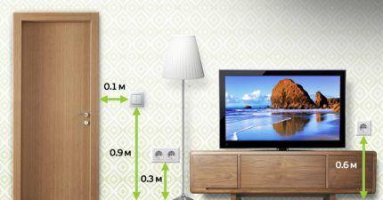 Высота установки розеток и выключателей в гостиной