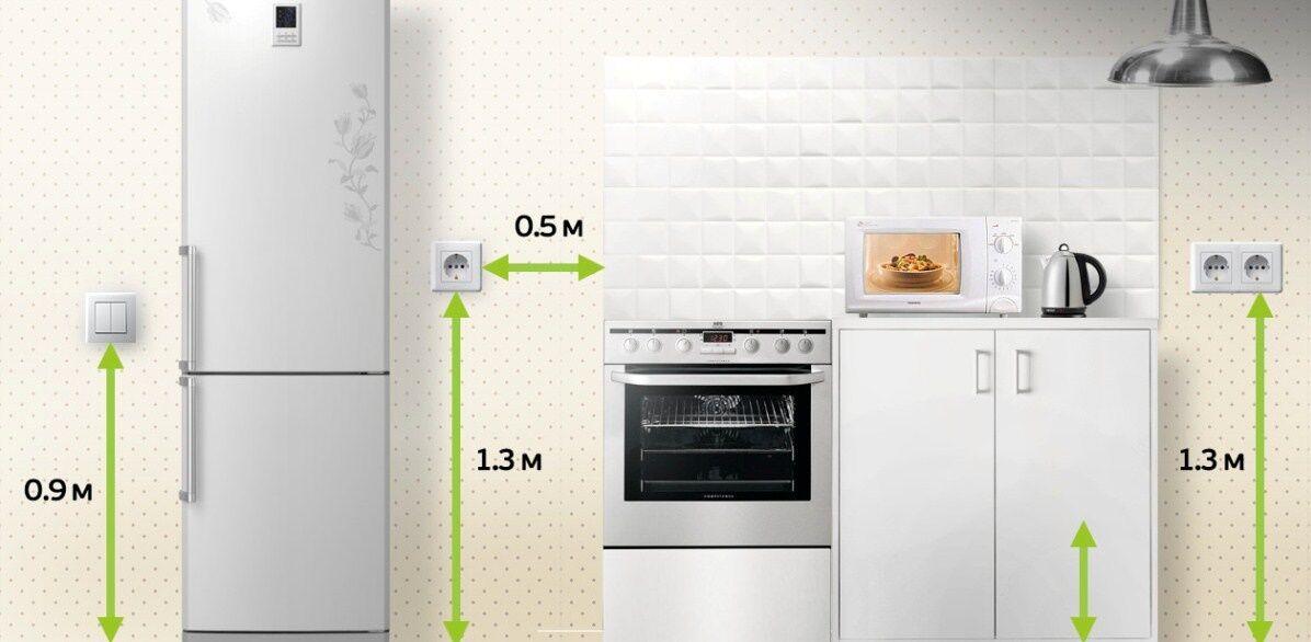 Высота розеток и выключателей от пола по евростандарту  правильное ... 5e27a82da4e