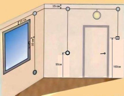Советский стандарт розеток и выключателей