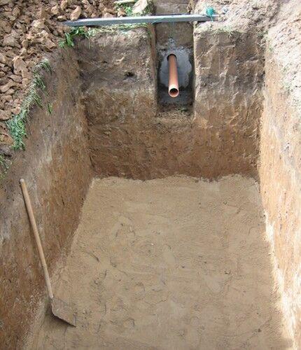 Габаритные размеры ямы