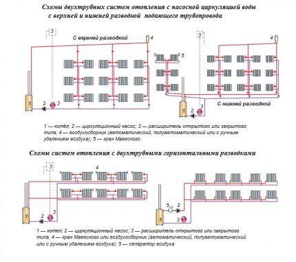 Схемы систем с верхней и нижней разводкой