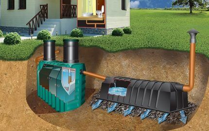 Installation of a septic tank in combination with an infiltrator