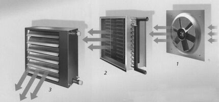 Воздушное отопление своими руками