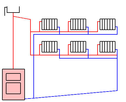 Тупиковая и попутная схемы отопления