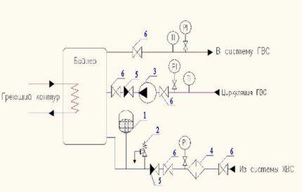 Подключение расширительного бака в системе горячего водоснабжения