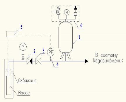 Схема подключения гидробака в системе холодного водоснабжения
