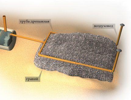 Устройство поля фильтрации для септика Крот