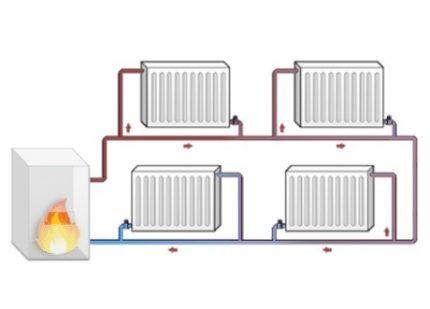 Паровое отопление дома