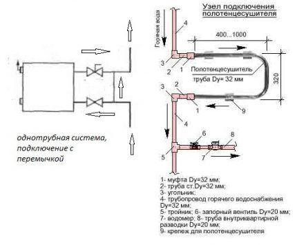 Подключение полотенцесушителя к системе отопления