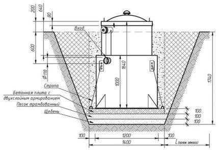 Схема установки пластикового септика в подготовленный котлован
