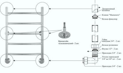 Схема сборки и крепления полотенцесушителя лесенка