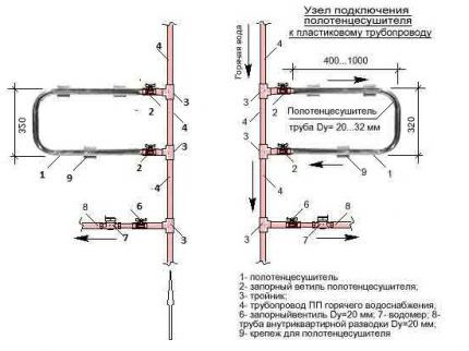 Схема подключения полотенцесушителя к коммуникациям