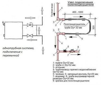 Схема подключения полотенцесушителя к системе отопления