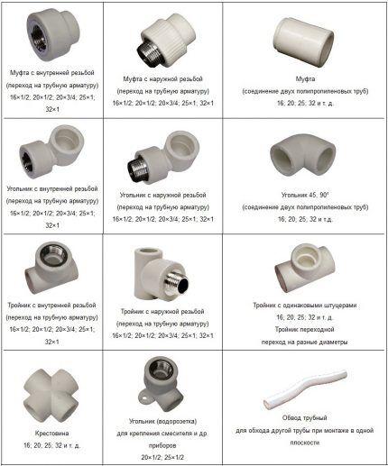 Соединительные детали для монтажа водопровода из труб ПП