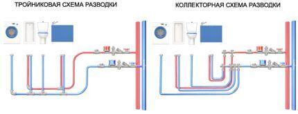 Схемы прокладки водопровода в частном доме