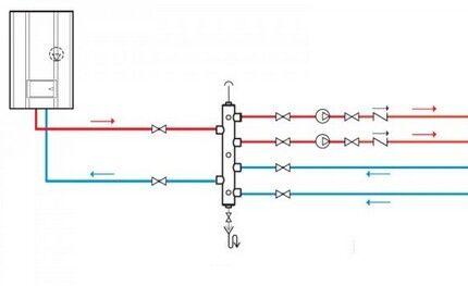 Схема принципа функционирования гидрострелки