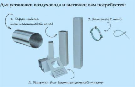 Комплектующие для монтажа воздуховода