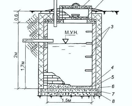 Схема устройства однокамерного септика