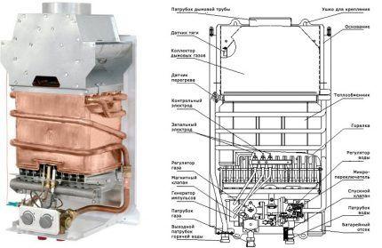 Схема устройства и названия деталей
